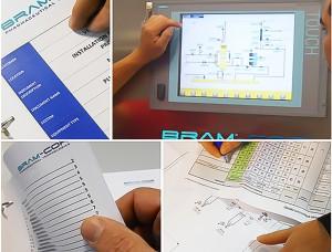 Bram-Cor Pharmaceutical Turnkey - Validation Master Plan